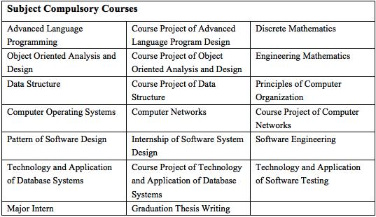 Software Engineering 湖南涉外英文版